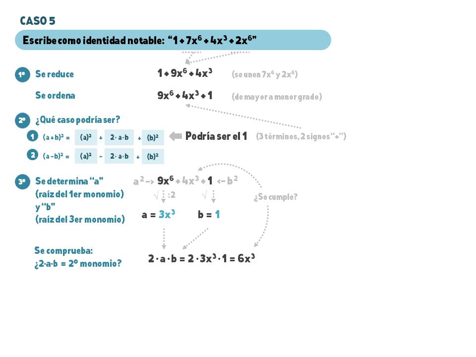 Monomios y polinomios (ejercicios resueltos interactivos) - educa3D ...